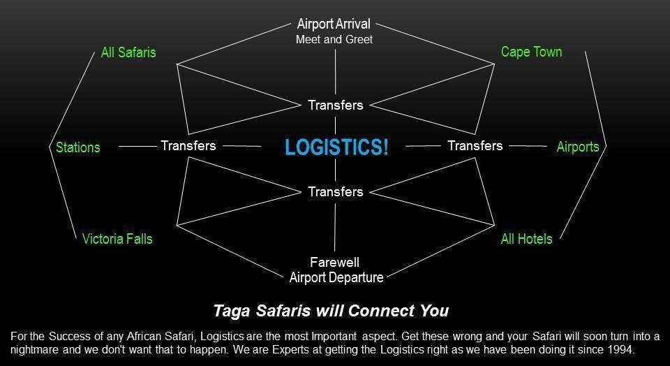 Safari Planning made Easy Logistics